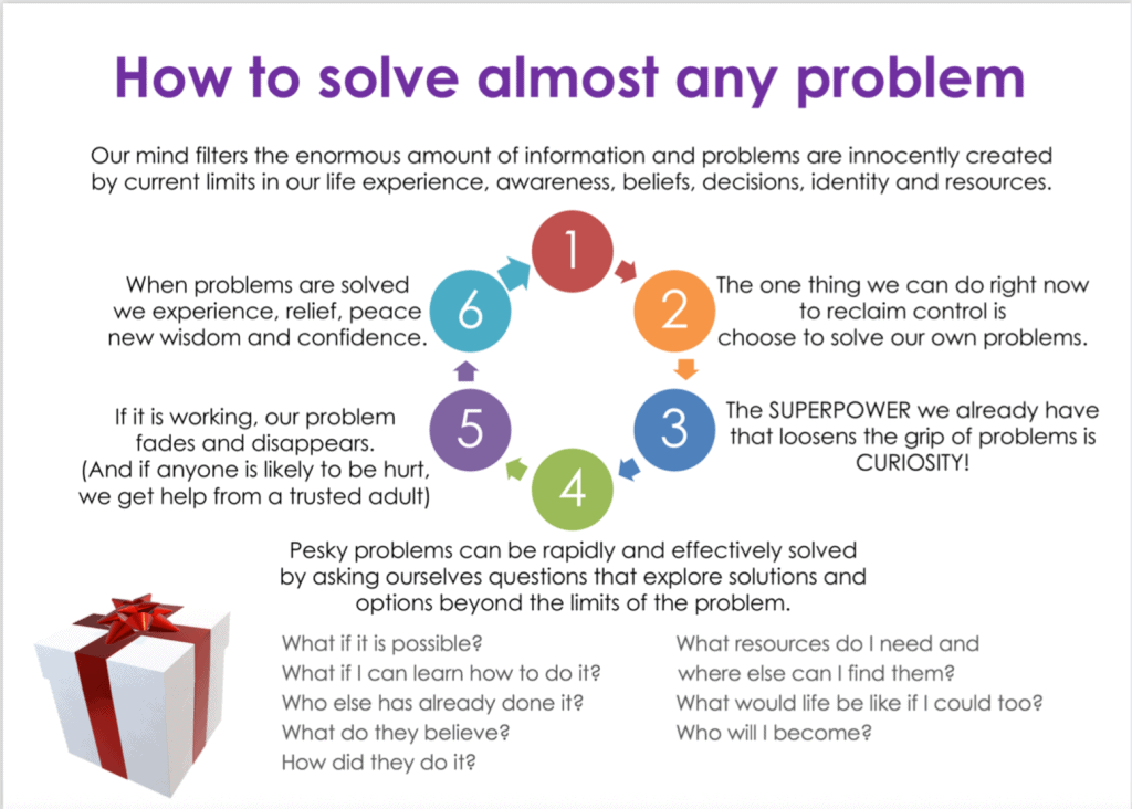 How to Solve almost any problem infographic